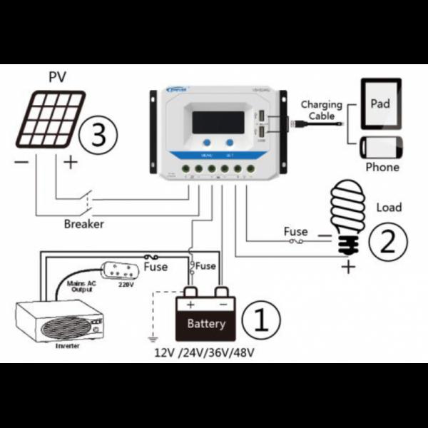 KIT SOLAR 50W 12V FLEXIBLE Wohnmobile Camping Solaranlage