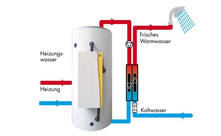 neuer-HygienikTrWEm49VHCDER