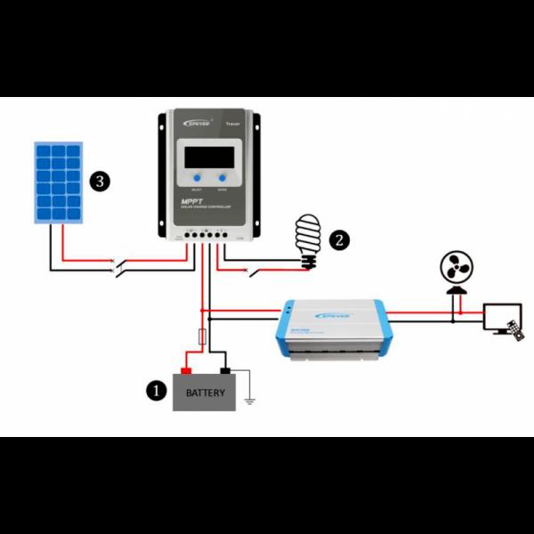KIT SOLAR 320W-2x160W 12V SEMIFLEXIBLE Wohnmobile Camping Solaranlage